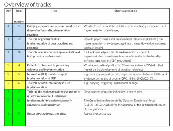 The tracks available during the conference